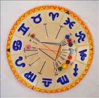 astroloji_turleri Astroloji Türleri
