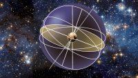 Astro Yorumun Günlük Yaşama Katkıları